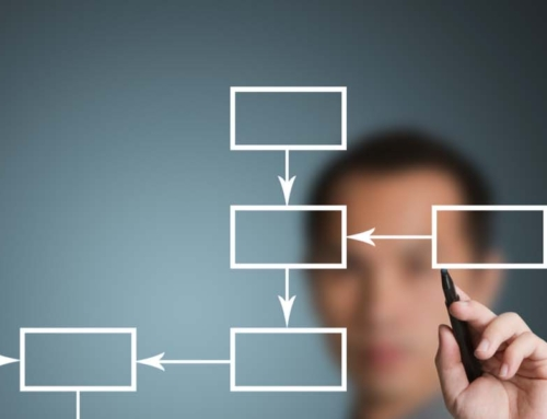 6 avantages de cartographier vos processus